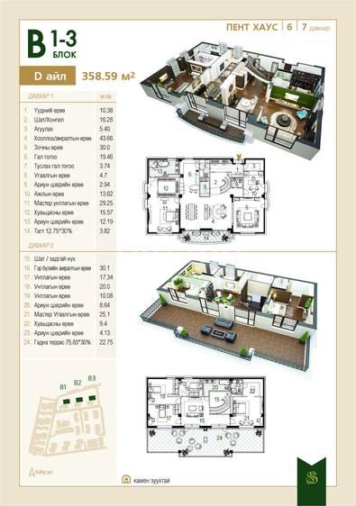 ID 1431, Khoroo 15 байршилд for sale зарын residential Apartment төсөл 1