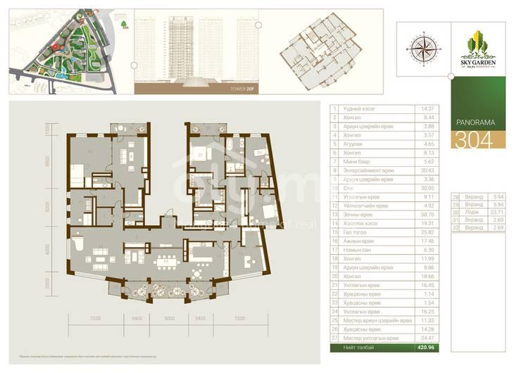ID 1483, Khoroo 11 байршилд for rent зарын residential Apartment төсөл 1