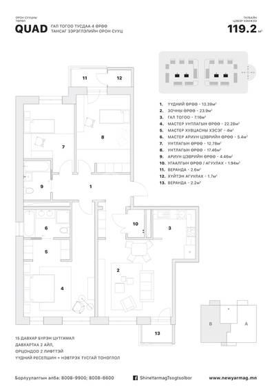 ID 2372, Khoroo 8 байршилд for sale зарын residential Apartment төсөл 1